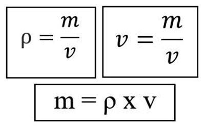 kita kerap mendengar istilah massa jenis atau densitas Rumus Massa Jenis (Densitas) Beserta Satuan dan Contoh Soalnya