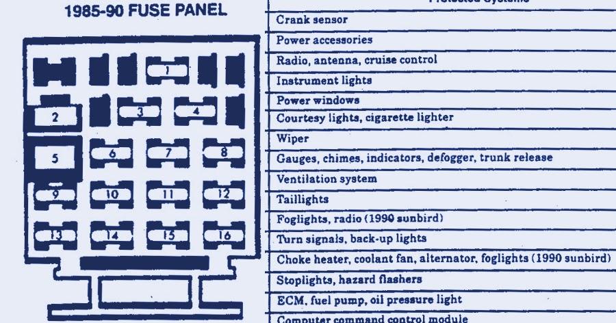 fuse box diagram of 1990 chevrolet cavalier z24 wiring. Black Bedroom Furniture Sets. Home Design Ideas