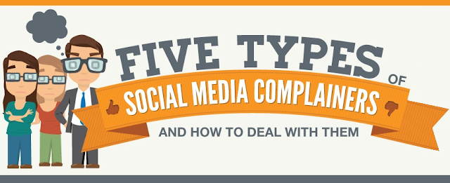 How To Deal With Complainers On Social Media : 5 types of social customer complainers: image