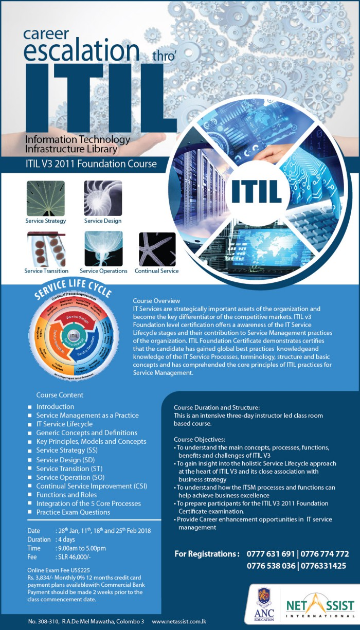 Itil Information Technology Infrastructure Library For Service