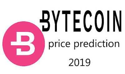 BCN Coin Price Prediction for 2019