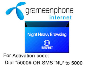 Grameenphone Prepaid, Postpaid Internet  PackAGE-250 Taka