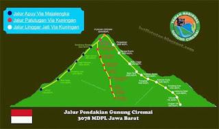 Review 4 Jalur pendakian Gunung Ciremai (linggar jati, linggasana, palutungan, apuy)