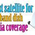 ku band satellite list India Covrage