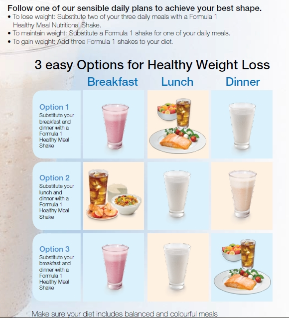how to make a healthy protein shake to gain weight
