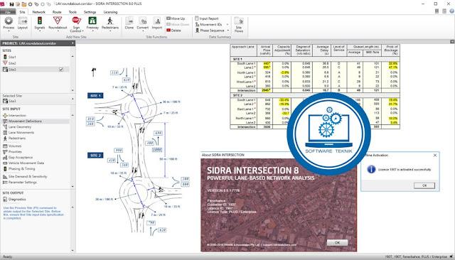 Akcelik SIDRA Intersection v8.0