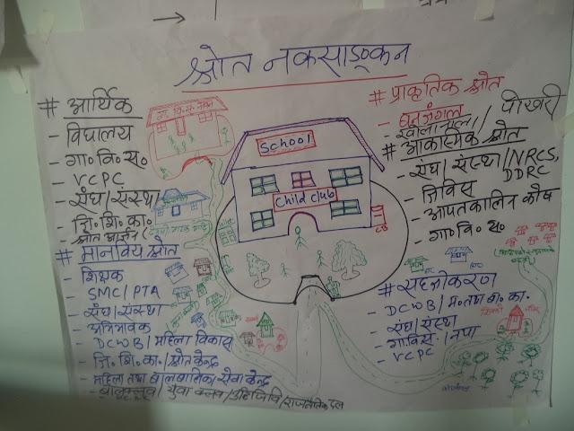 Ourtv Nepal