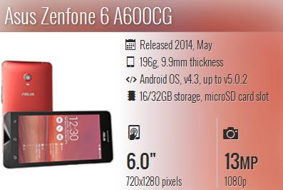Spesifikasi Lengkap Asus Zenfone 6 A600CG