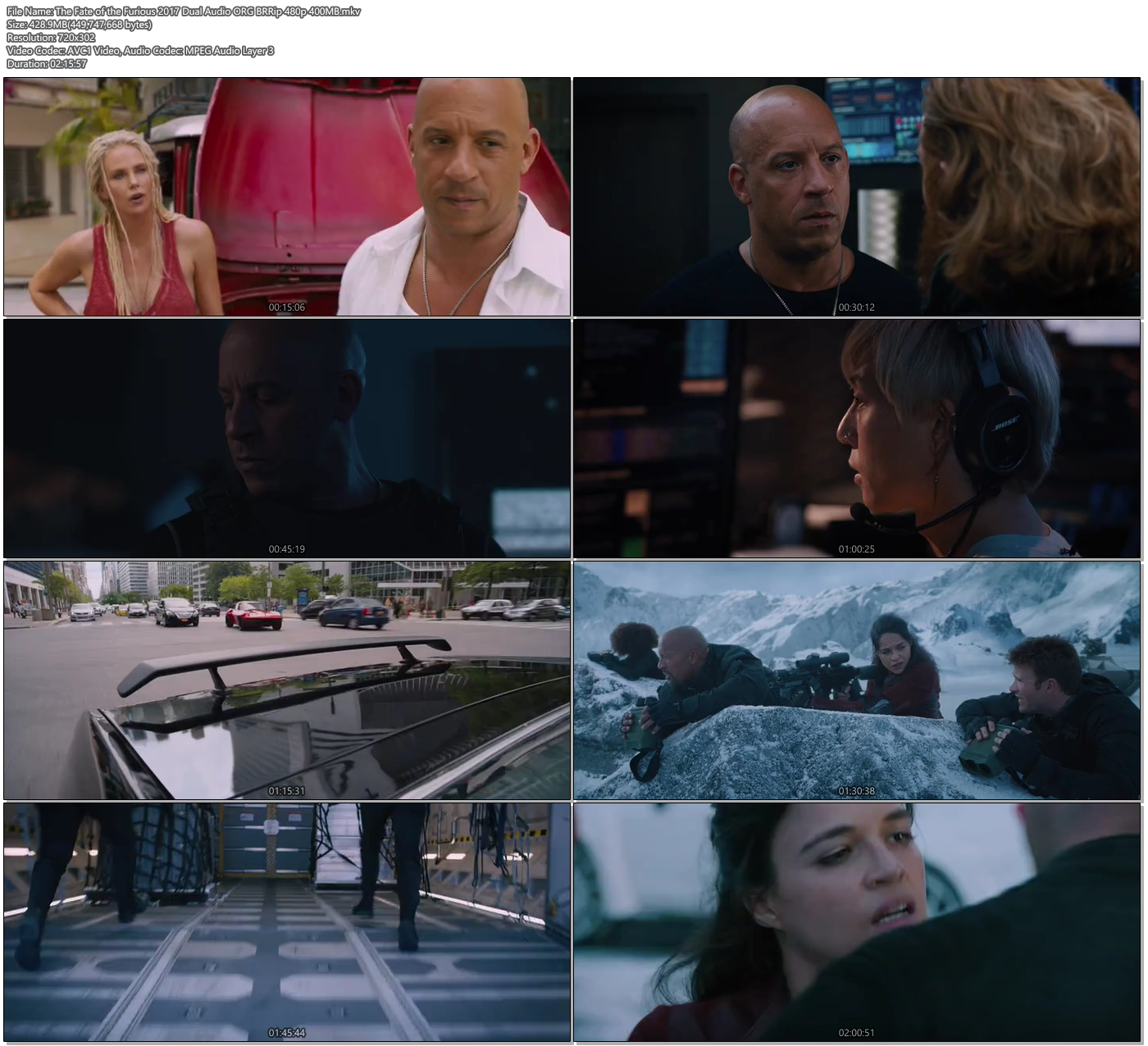 The Fate of the Furious 2017 Dual Audio ORG BRRip 480p 400MB Movie Screenshots