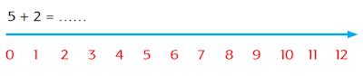 Isilah titik titik dibawah ini dengan tanggapan yang sempurna  Soal Kelas 3 Tema 2 Subtema 3 Semester 1 Th. 2018