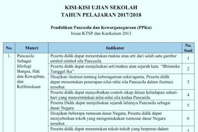 Kisi-Kisi Ujian Sekolah PKN dan IPS SD Tahun 2018