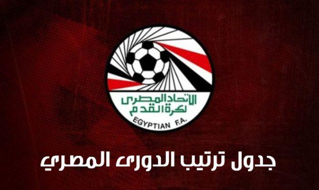 جدول ترتيب الدوري المصري الممتاز لعام 2016 للفرق الثامن عشر المتبقية ~ وتعرف علي المباريات المتبقية لكلا من فريقي الاهلي والزمالك