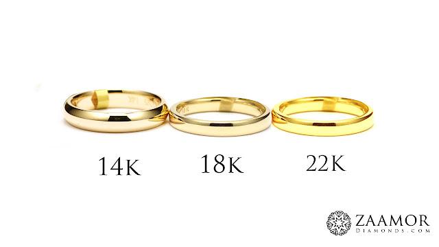 Gold Purity Options - Zaamor Diamonds