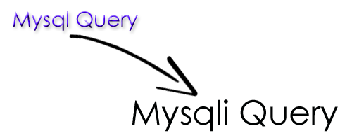 PHP MySqli Basic usage (select, insert & update)