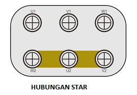hubungan star
