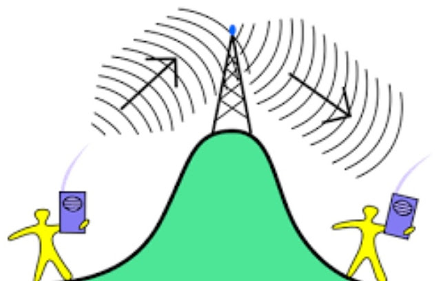 Jenis-Jenis Repeater Repeater sendiri terdapat beberapa macam tipe yang untuk saat ini. Adapun ketiga macam jenis itu diantaranya telephone repeater, optical communications repeater dan radio repeater.  Radio Repeater. Radio repeater berarti jenis repeater yang berfungsi untuk memperkuat sinyal radio. Umumnya, jenis repeater ini memiliki satu antena yang berfungsi sekaligus sebagai receiver dan transmitter. Repeater dengan tipe ini akan mengubah frekuensi sinyal yang dapat menerima sebelum dipancarkan kembali. Sinyal demikian dipancarkan sinyal repeater ini akan mampu menembus objek penghalang Telephone Repeater. Arti telephone repeater adalah jenis repeater yang difungsikan pada saluran telepon dengan sinyal yang akan terdegradasi sebab jarak tempuh yang jauh sehingga sinyal yang diterima oleh para pengguna telepon dapat lebih jelas.  Optical Communications Repeater. Pengertian Repeater ini adalah jenis repeater yang berfungsi memperkuat jangkauan sinyal di dalam kabel serat optik (fiber optic cable). Pada jenis repeater ini, dalam serat kabel optik terdapat informasi digital secaara fisik berwujud sebagai light pulses (pulsa cahaya) yang terbentuk dari foton yang dapat tersebar secara acak dalam kabel serat optik.