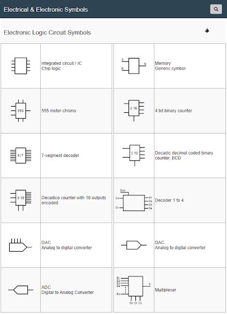 Electronic Logic Circuit Symbols