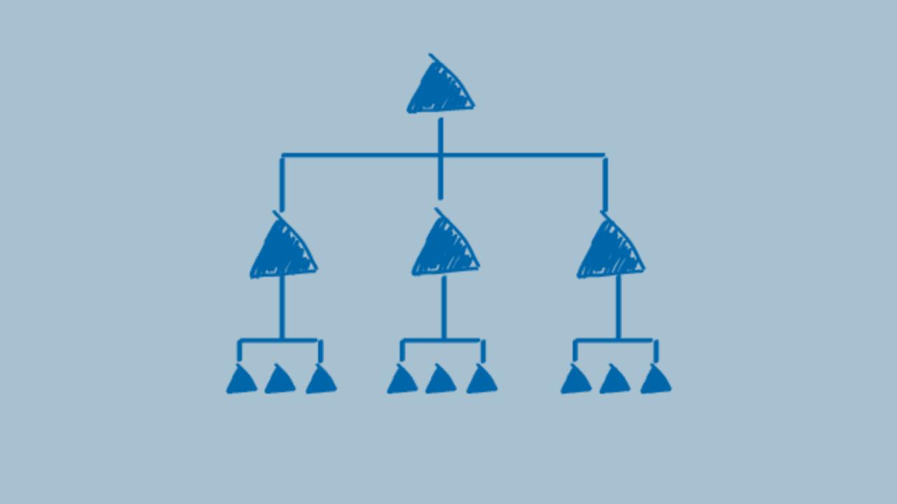 Gambar Ilustrasi Cara Mudah Membuat Sitemap SEO di Blogger Keren Responsive Masih Terjaga Blog