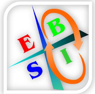 Pola Kebebasan Finansial Kuadran Bisnis dan Investor