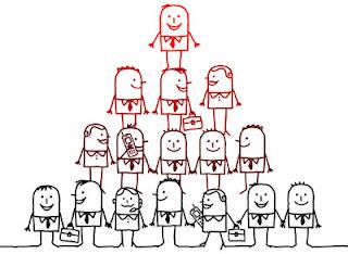 Pengertian, Fungsi, dan Pengaruh Kebudayaan dalam Hubungan Komunikasi