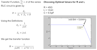 A probe's frequency response can be optimized by calculating optimal R and L values