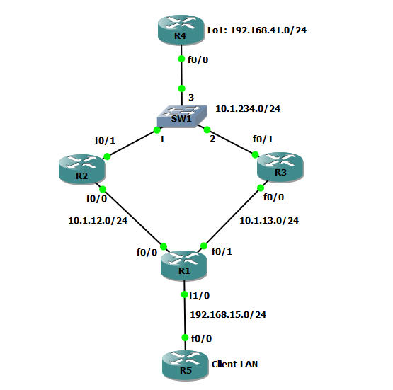 ThinGs-on-E: Multiple ISP's and NAT load-balance