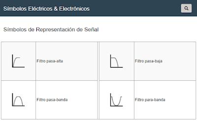 Símbolos de Representación de Señal