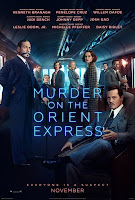 Murder on the Orient Express (2017) Dual Audio 1080p BluRay ESubs Download