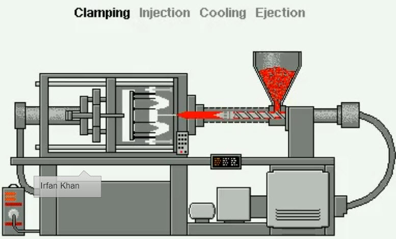 3d molding machine reviews