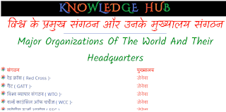 Major Organizations Of The World And Their Headquarters