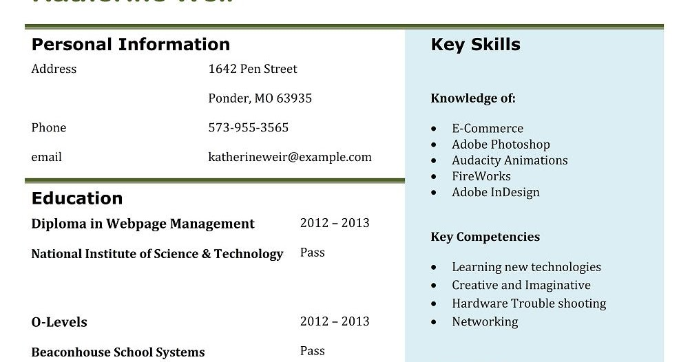 Preparing Your Resume For Graduate School. Sample Resumes For