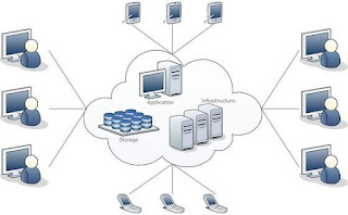 pengertian-cloud-computing