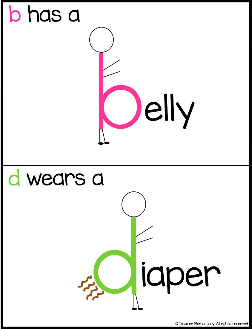 Letter B and Letter D Reversal Posters | Inspired Elementary