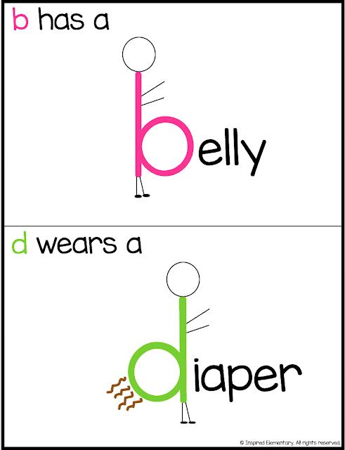 B D Letter Reversal Teaching Poster Using The Word Bed