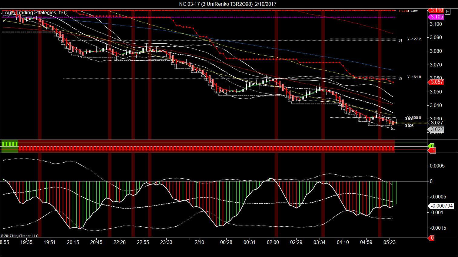 Select trading strategies llc