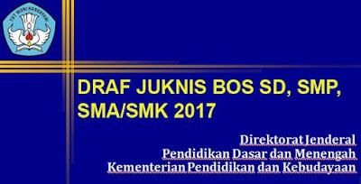 Draf Juknis Bos SD, SMP, SMA/SMK Tahun 2017 Lengkap