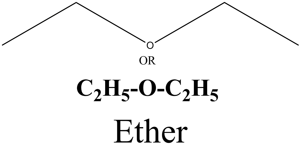 Medicinal chemistry of Ether