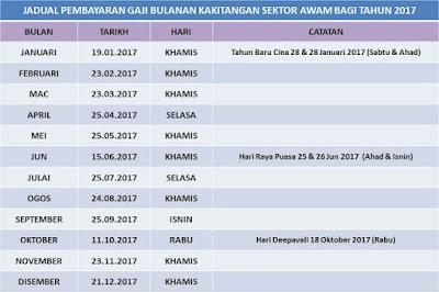 gaji 2017, kakitangan awam