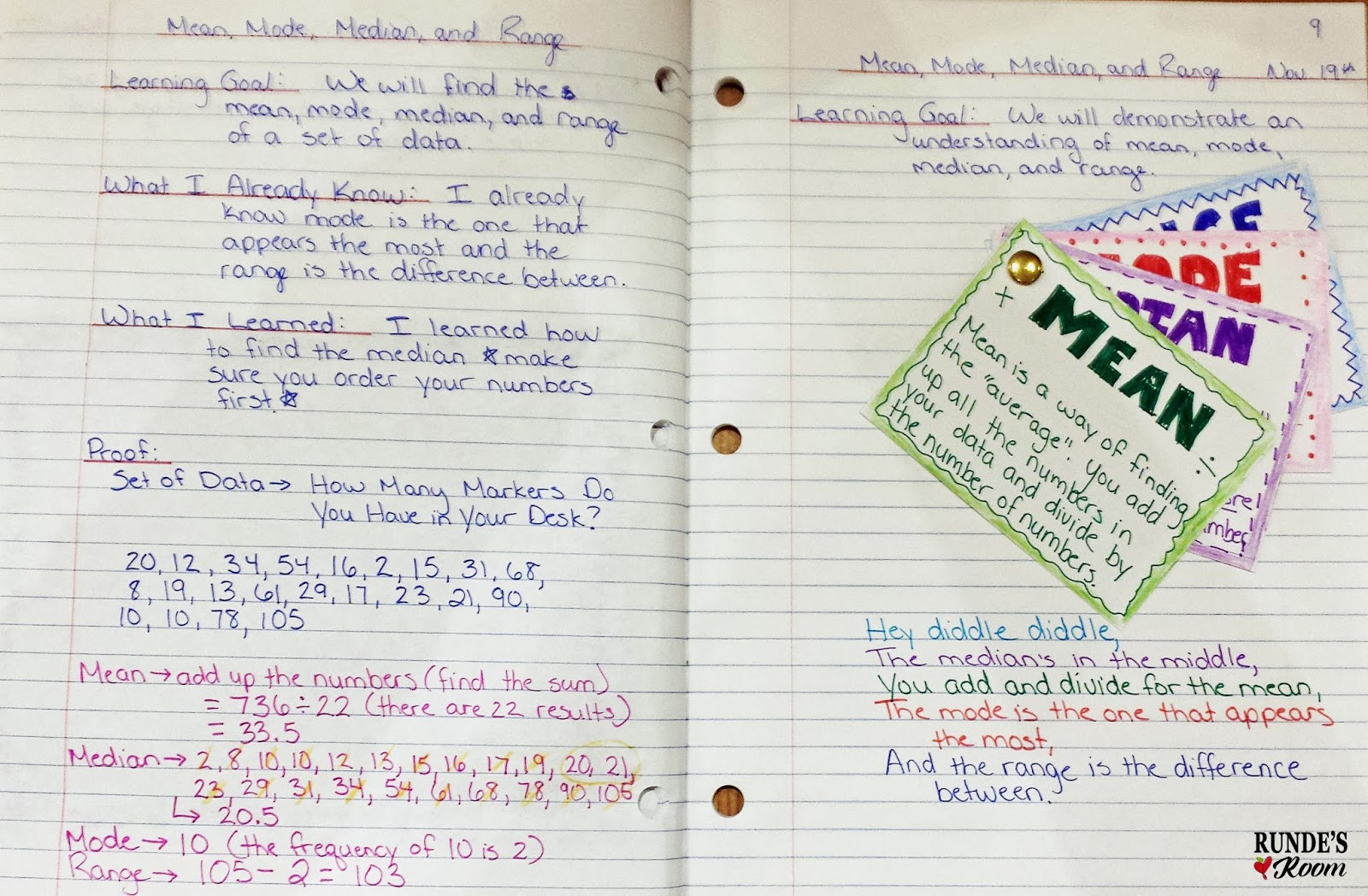 5 Activities To Teach Mean Mode Median