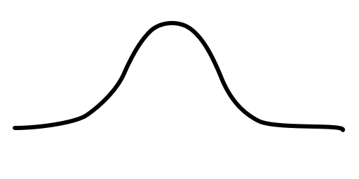 real gl: gaussian mixture modeling tutorial