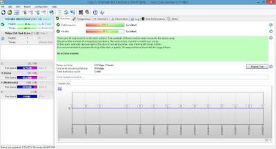 Cek Kesehatan Hdd - Harddisk Sentinel 4.71 Pro