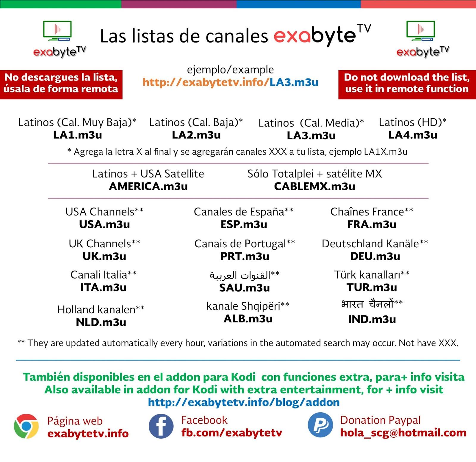 Recopilacion Listas De Canales M3u Y Mas Sin Geobloqueo Y Actualizadas