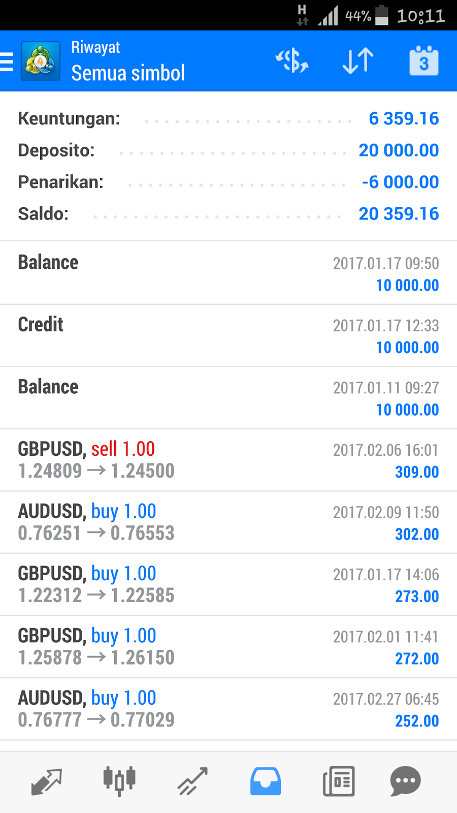 Nsis uninstall options trading
