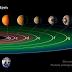 La NASA anuncia que ha hallado siete planetas del tamaño de la Tierra en otro sistema solar