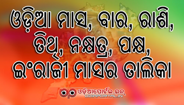 list of Odia Months, English Months in Odia, Naxtras or Lunar Mansions, Zodiac Signs or Rashi, Weekly Days in Odia  Somabara (Monday), Mangalabara (Tuesday), Budhabara (Wednesday), Gurubara (Thursday), Sukrabara (Friday), Sanibara (Saturday), Rabibara (Sunday) January, February, March, April, May, June, July, August, September, October, November, December Baisakha, Jyestha, Asadha, Srabana, Bhadraba, Aswina, Karttika, Margasira, Pausa, Magha, Falguna (Faguna), Chaitra