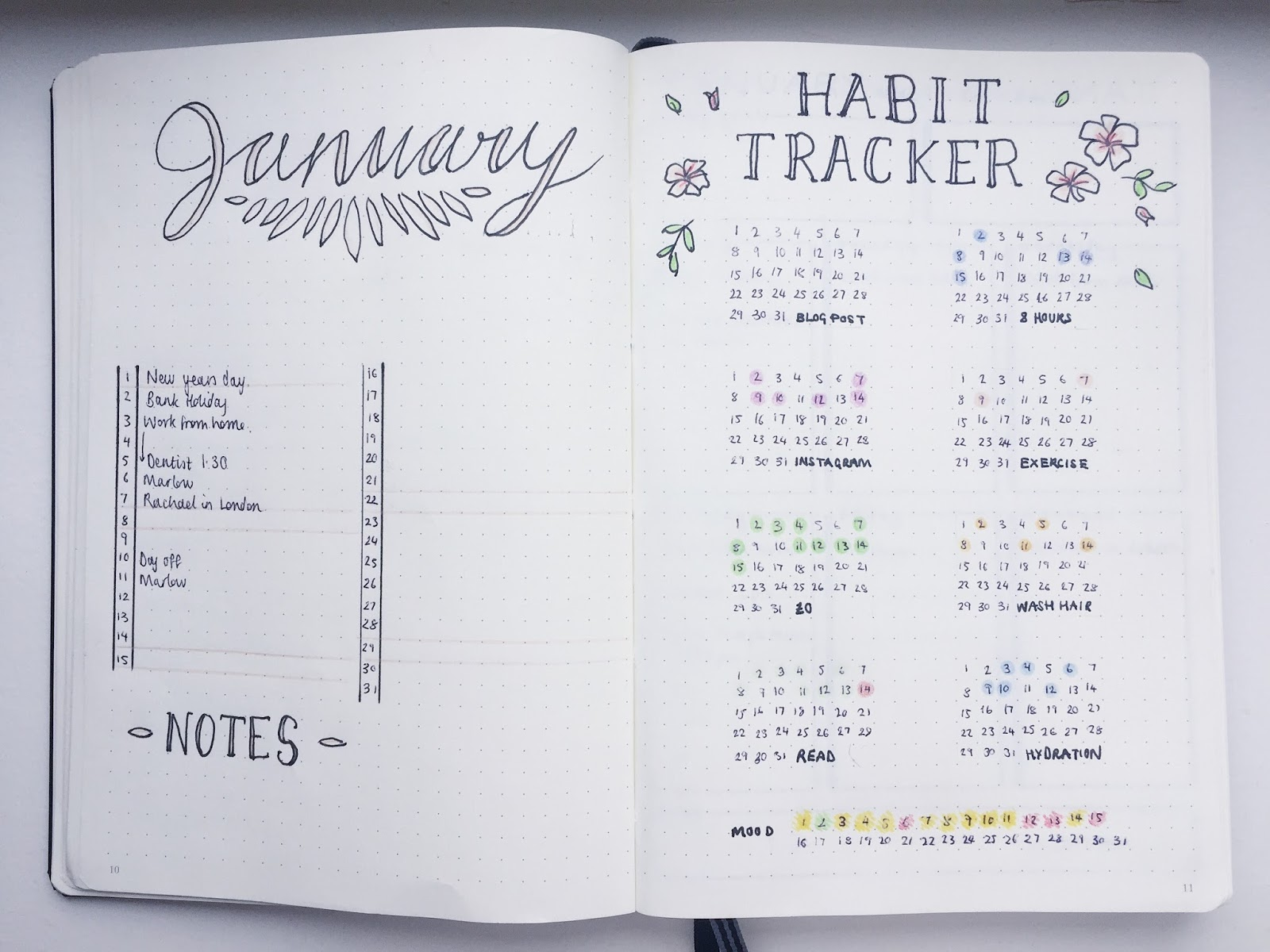 Bullet Journal: Out with the Old, In with the New! | It's Sarah Ann