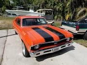 Reputable Muscle Car Restoration Shops