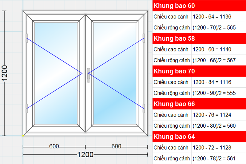 Công thức cắt cửa sổ 2 cánh nhựa lõi thép uPVC