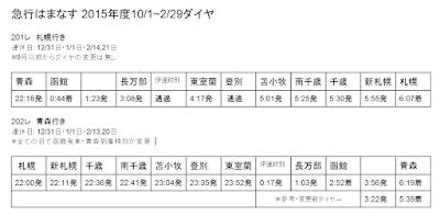 急行はまなす 2015年度10/1~2/29ダイヤ