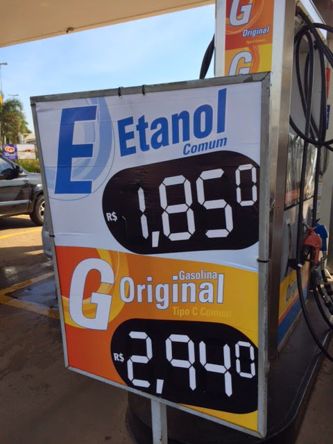 Ethanol prices